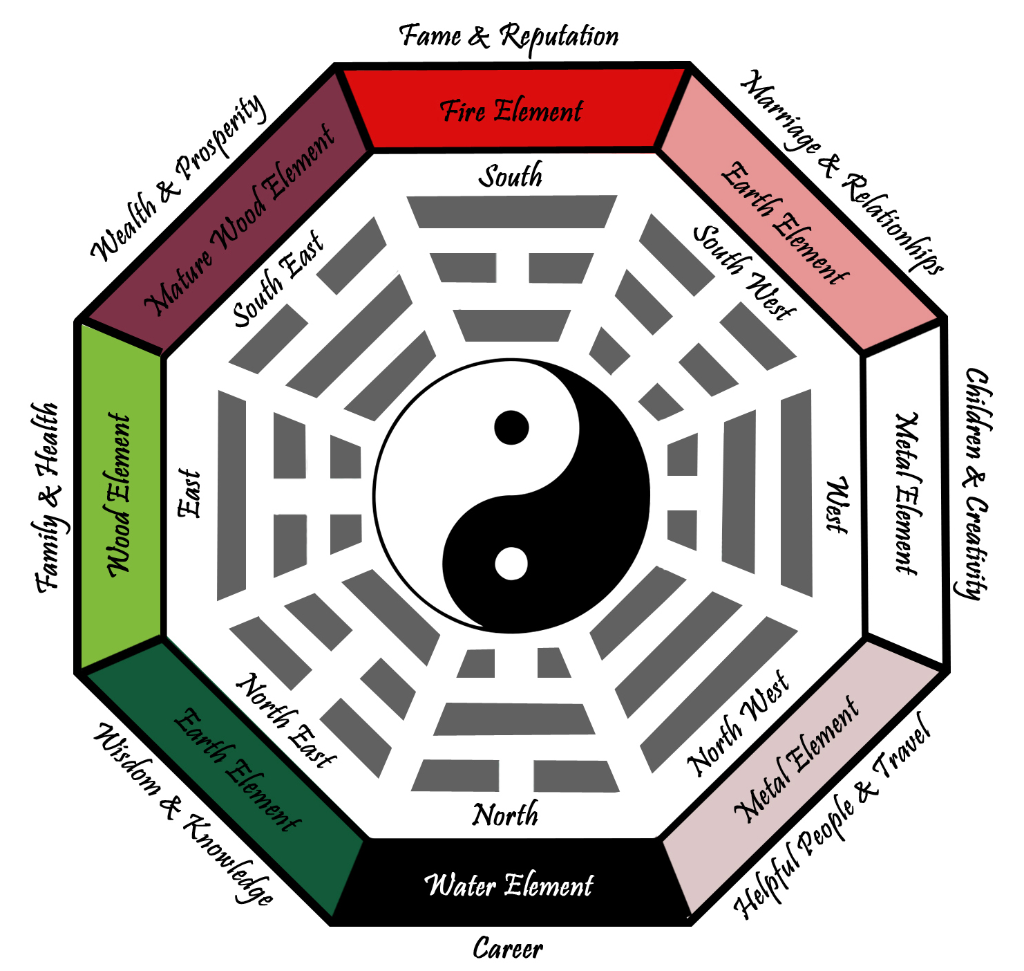 301 moved permanently - Colors used in home feng shui principles ...
